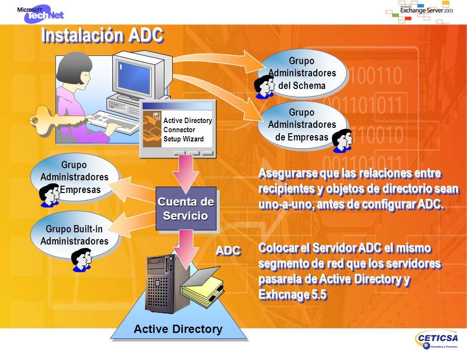 Instalación ADC Grupo. Administradores. del Schema. Active Directory. Connector. Setup Wizard.
