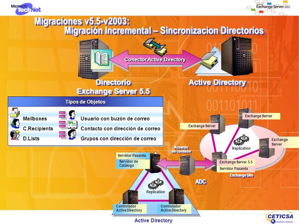 Conector Active Directory