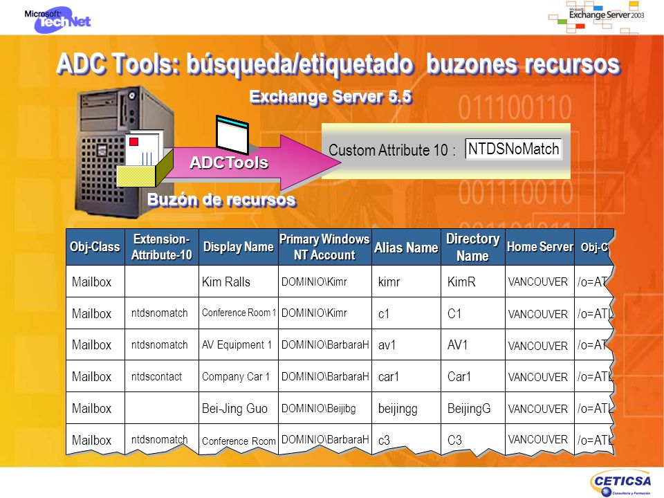 ADC Tools: búsqueda/etiquetado buzones recursos