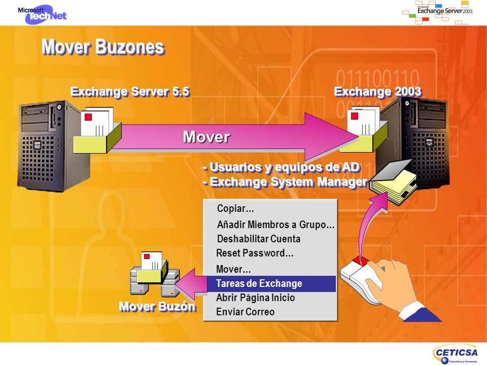 Mover Buzones Mover Exchange Server 5.5 Exchange 2003