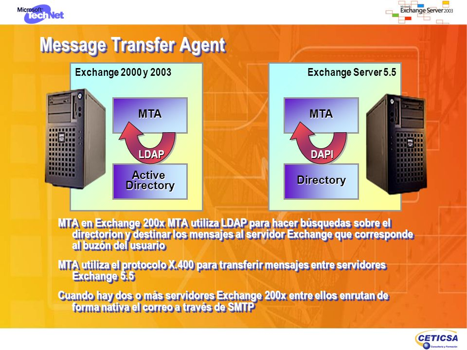 Message Transfer Agent