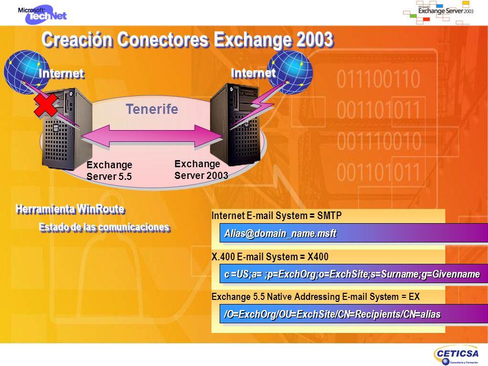 Creación Conectores Exchange 2003