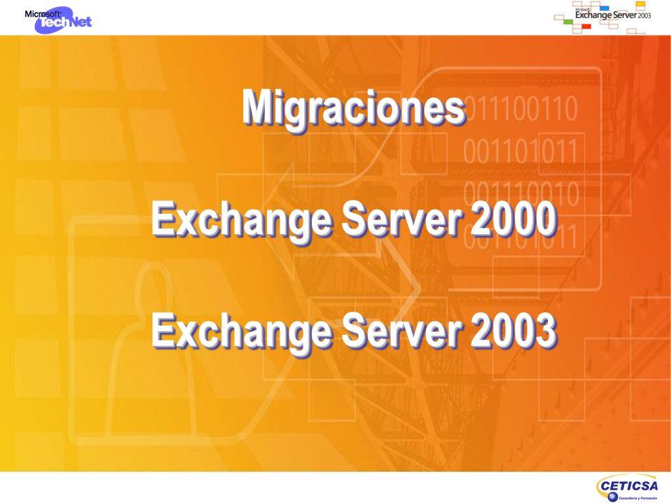 Migraciones Exchange Server 2000 Exchange Server 2003