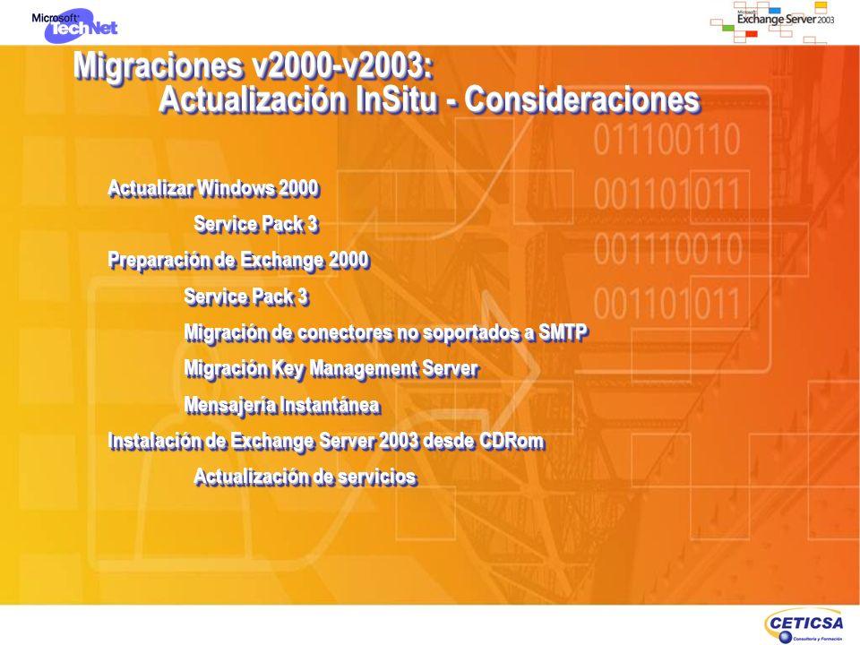 Migraciones v2000-v2003: Actualización InSitu - Consideraciones