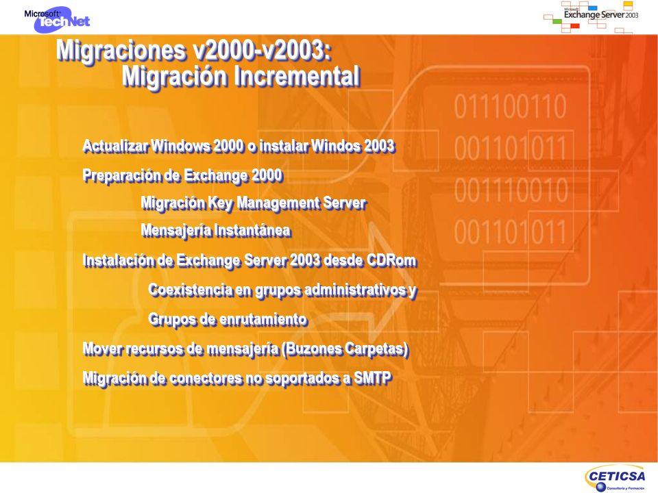 Migraciones v2000-v2003: Migración Incremental