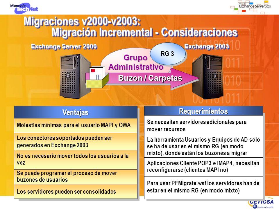 Migraciones v2000-v2003: Migración Incremental - Consideraciones
