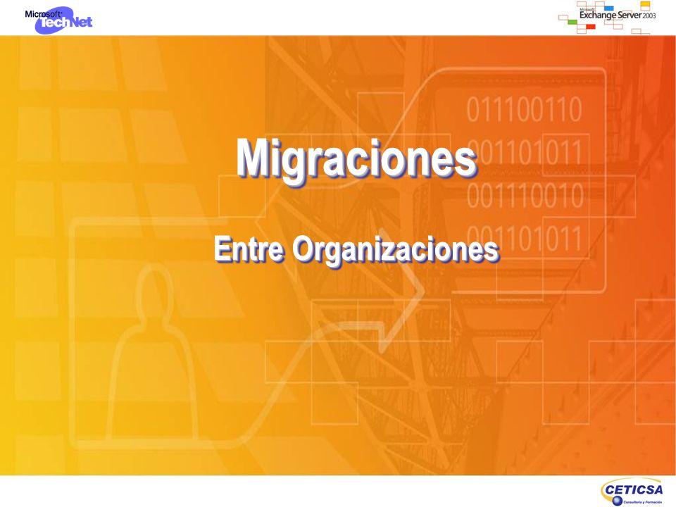 Migraciones Entre Organizaciones