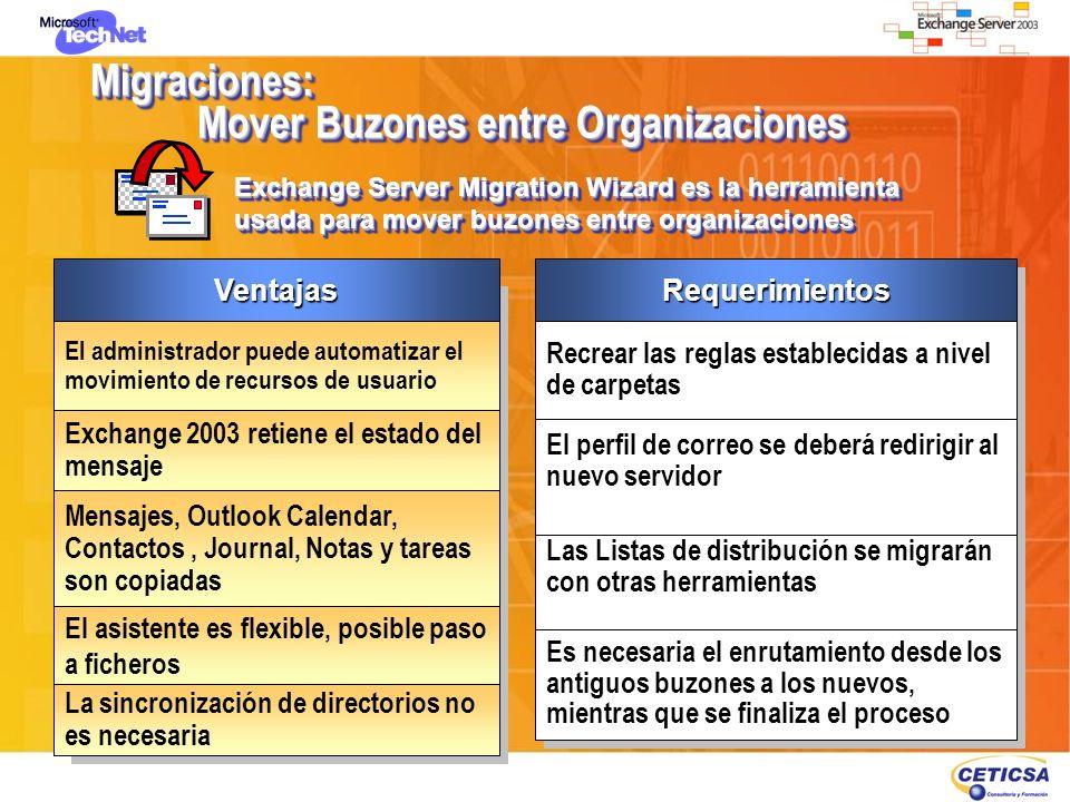 Migraciones: Mover Buzones entre Organizaciones