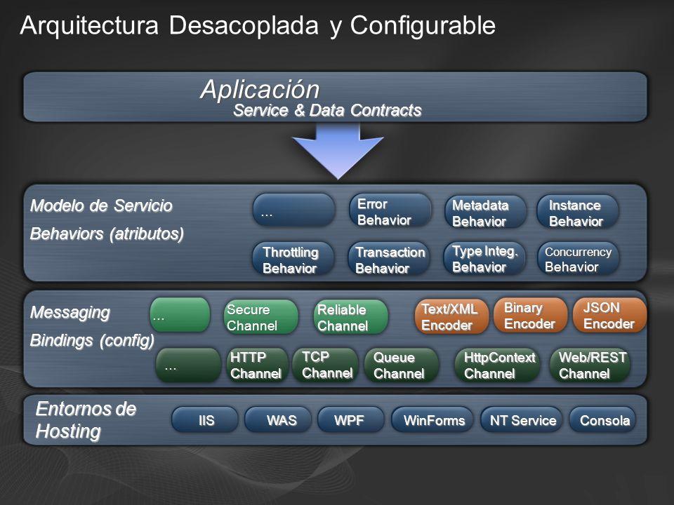 Arquitectura Desacoplada y Configurable