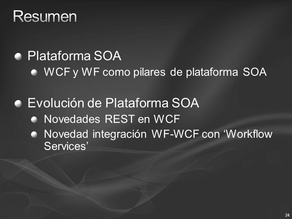 Resumen Plataforma SOA Evolución de Plataforma SOA