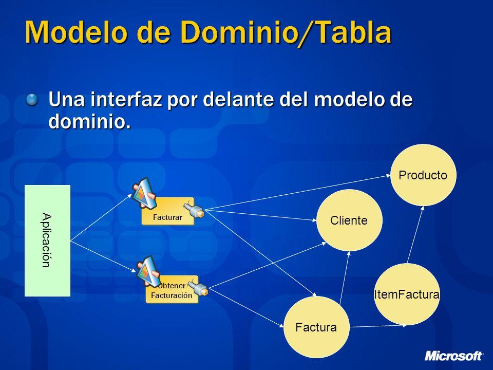Modelo de Dominio/Tabla