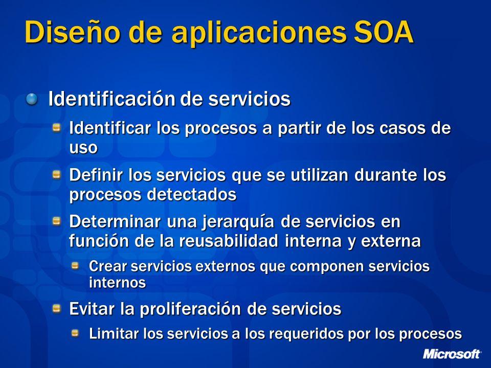 Diseño de aplicaciones SOA