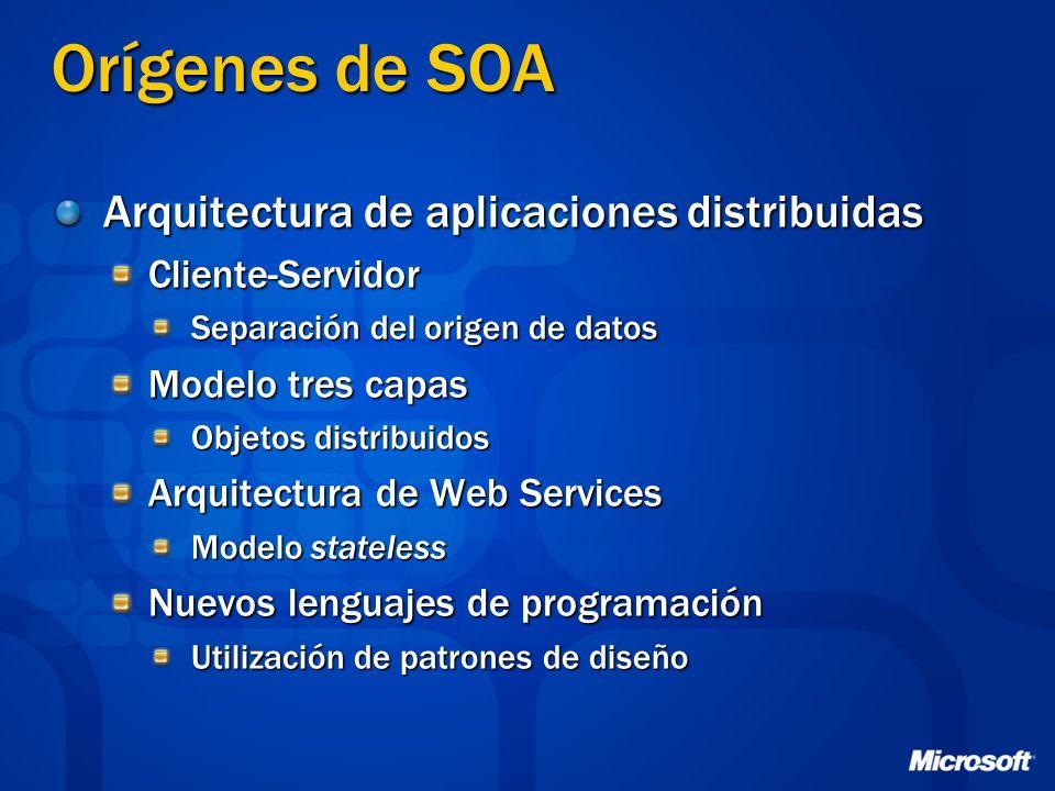Orígenes de SOA Arquitectura de aplicaciones distribuidas