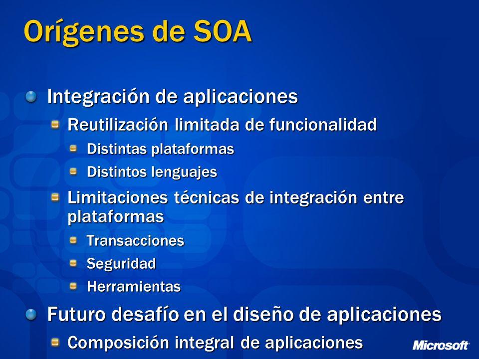 Orígenes de SOA Integración de aplicaciones