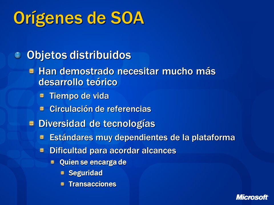 Orígenes de SOA Objetos distribuidos
