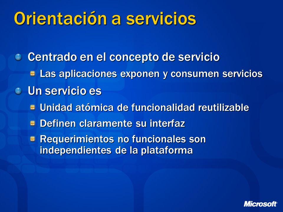 Orientación a servicios