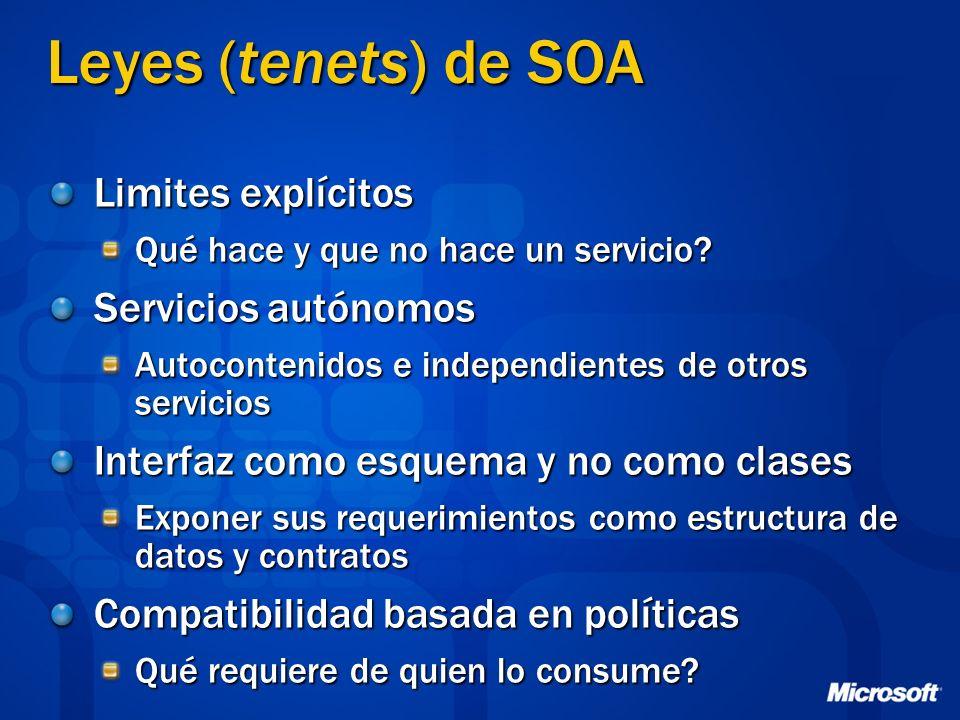 Leyes (tenets) de SOA Limites explícitos Servicios autónomos