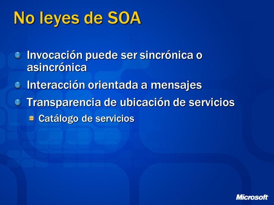 No leyes de SOA Invocación puede ser sincrónica o asincrónica