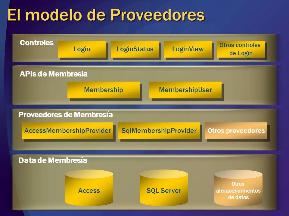 El modelo de Proveedores