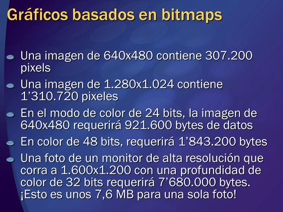Gráficos basados en bitmaps