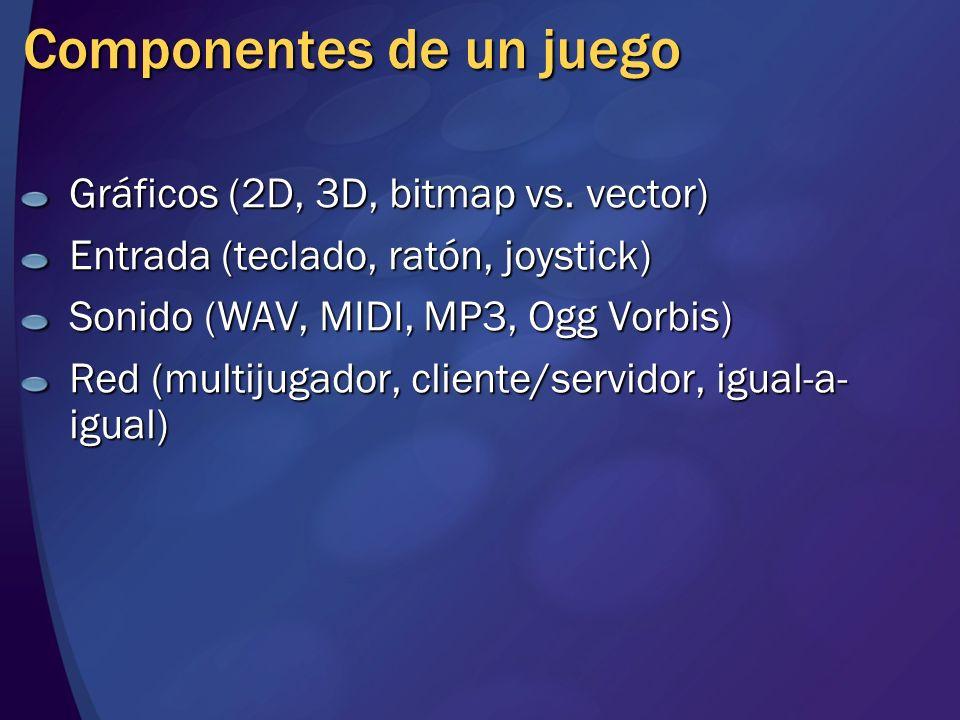 Componentes de un juego
