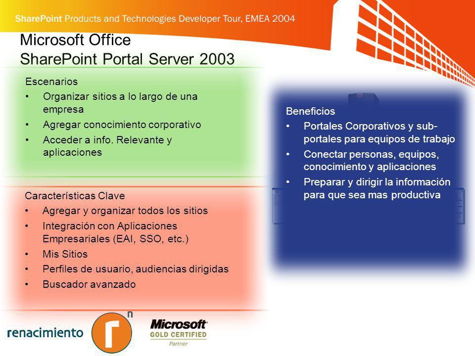 Microsoft Office SharePoint Portal Server 2003