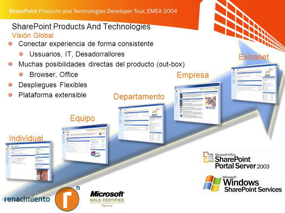 SharePoint Products And Technologies Visión Global