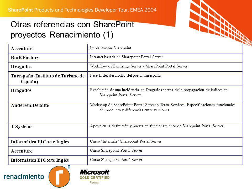 Otras referencias con SharePoint proyectos Renacimiento (1)