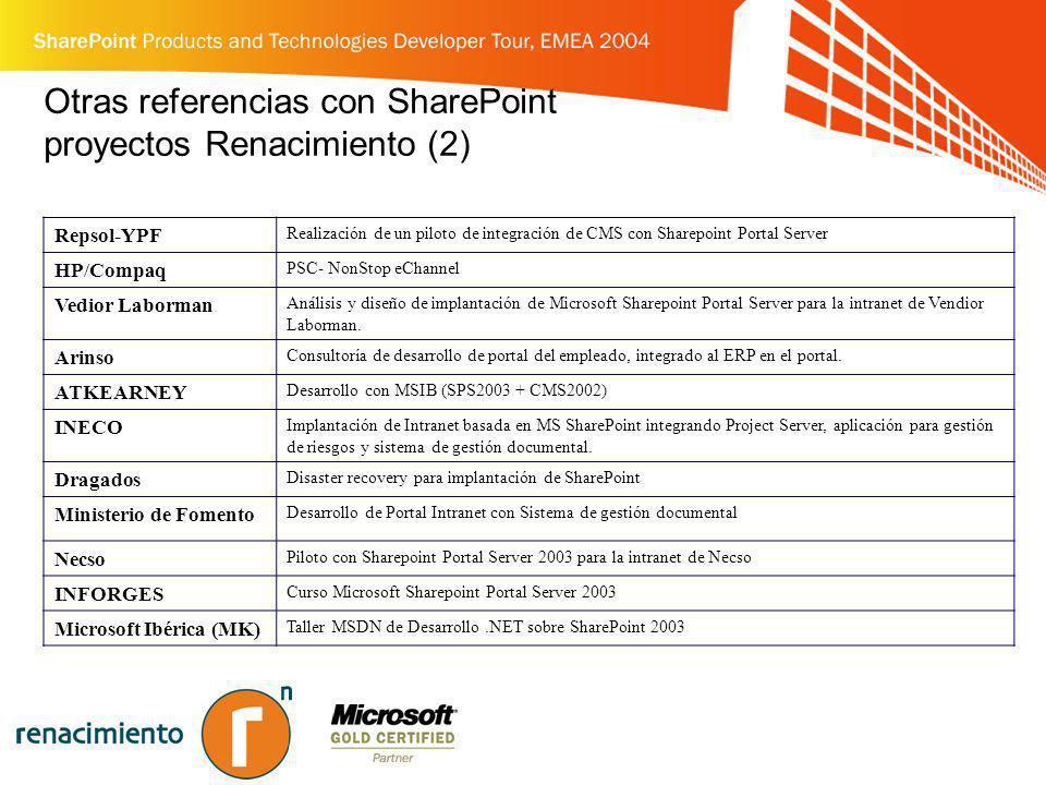 Otras referencias con SharePoint proyectos Renacimiento (2)