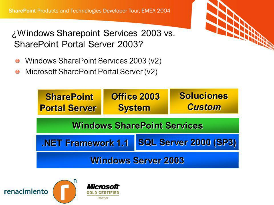 ¿Windows Sharepoint Services 2003 vs. SharePoint Portal Server 2003