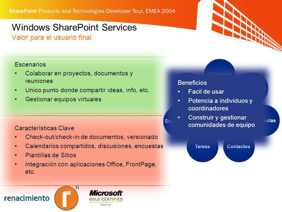 Windows SharePoint Services Valor para el usuario final