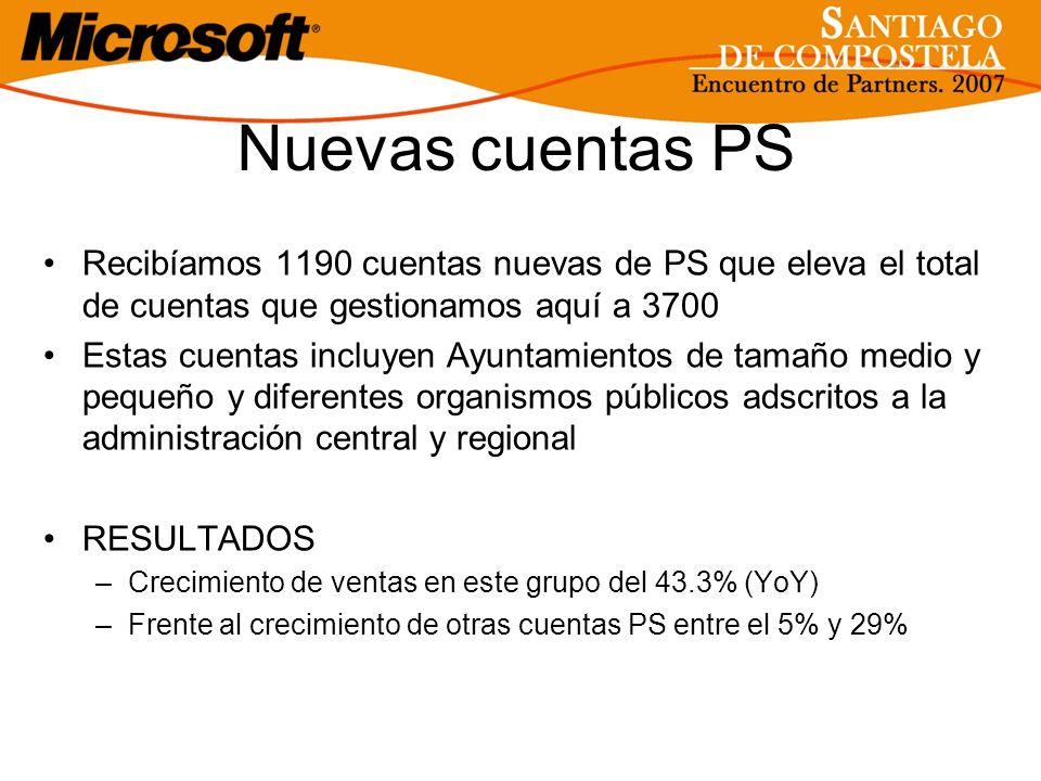 Nuevas cuentas PS Recibíamos 1190 cuentas nuevas de PS que eleva el total de cuentas que gestionamos aquí a 3700.