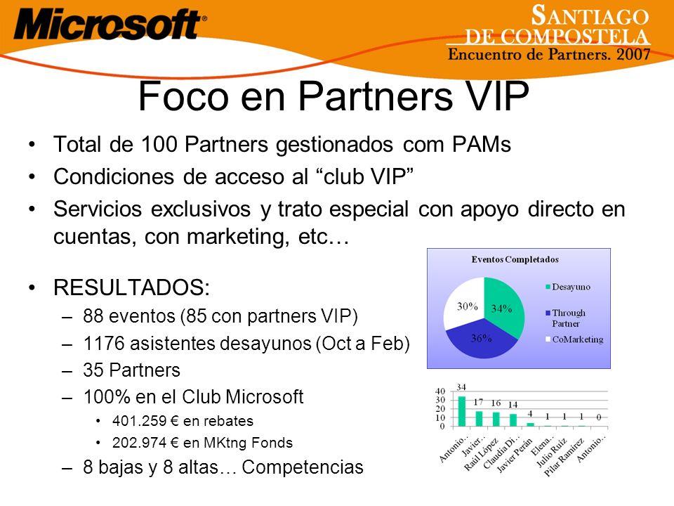 Foco en Partners VIP Total de 100 Partners gestionados com PAMs