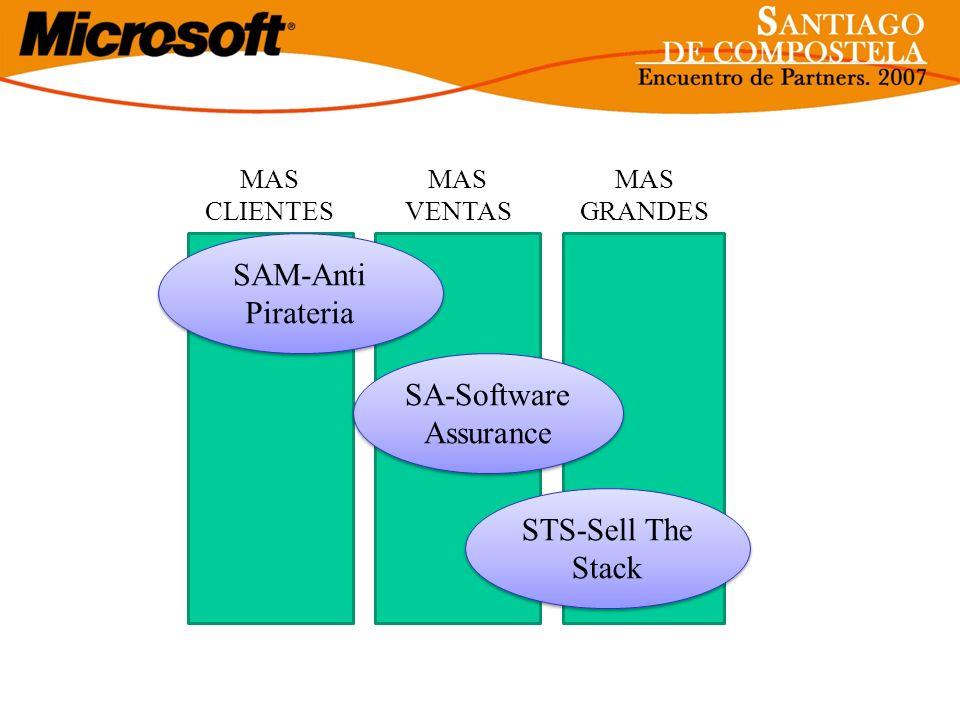 SA-Software Assurance