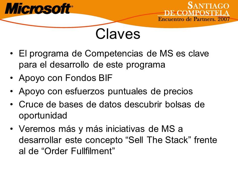 Claves El programa de Competencias de MS es clave para el desarrollo de este programa. Apoyo con Fondos BIF.