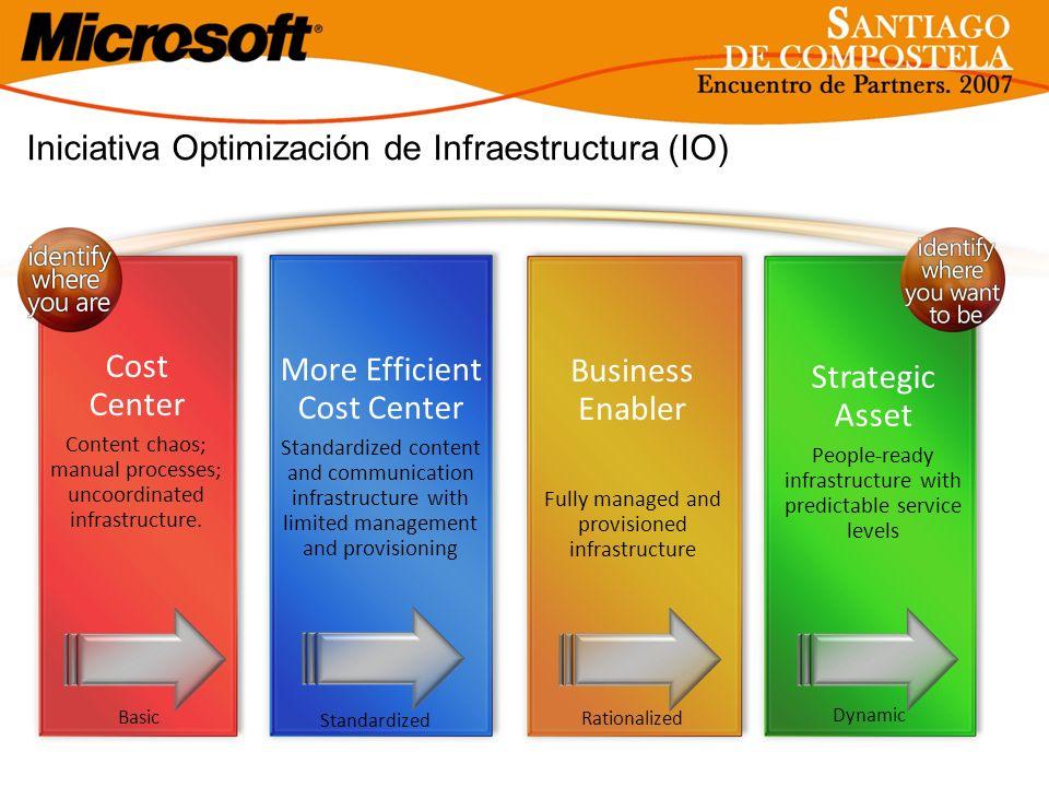 Iniciativa Optimización de Infraestructura (IO)