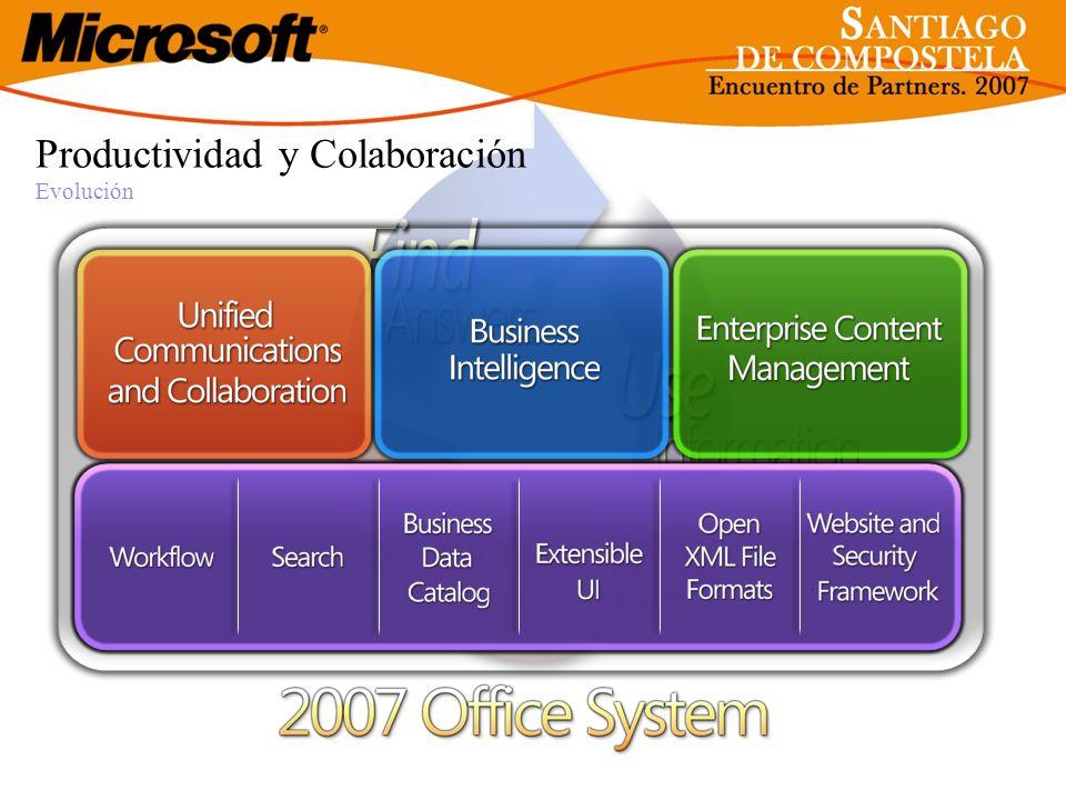 Productividad y Colaboración Evolución