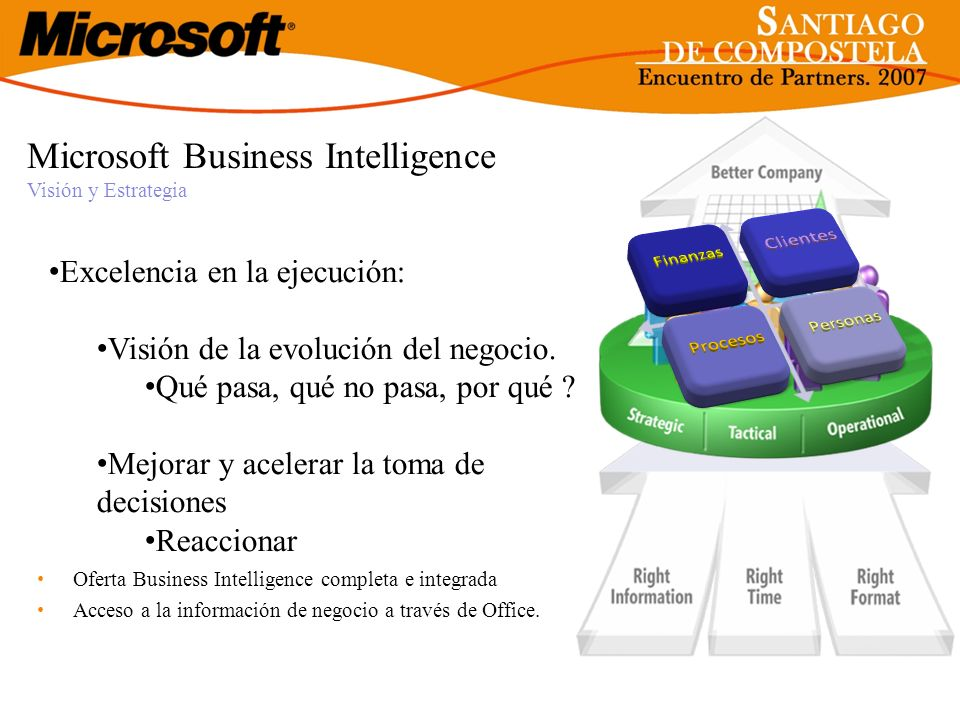Microsoft Business Intelligence Visión y Estrategia
