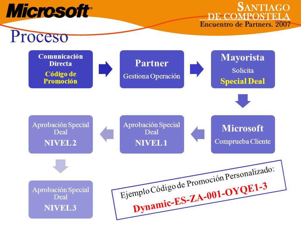 Dynamic-ES-ZA-001-OYQE1-3