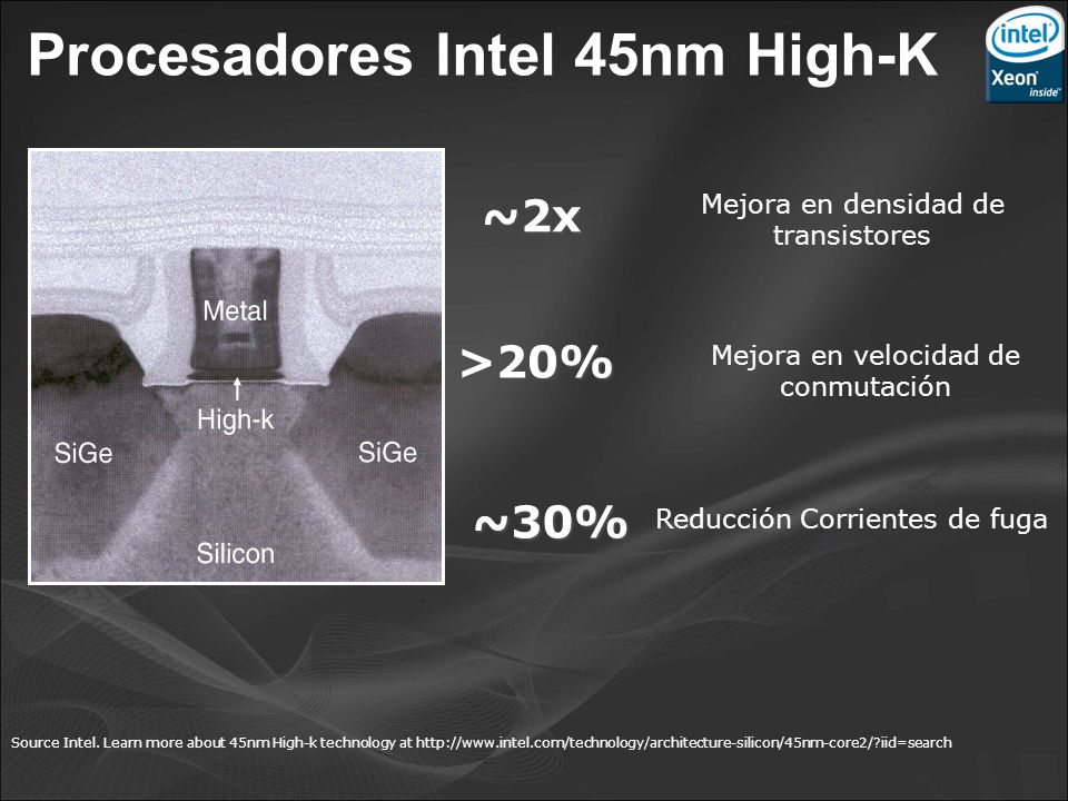 Procesadores Intel 45nm High-K