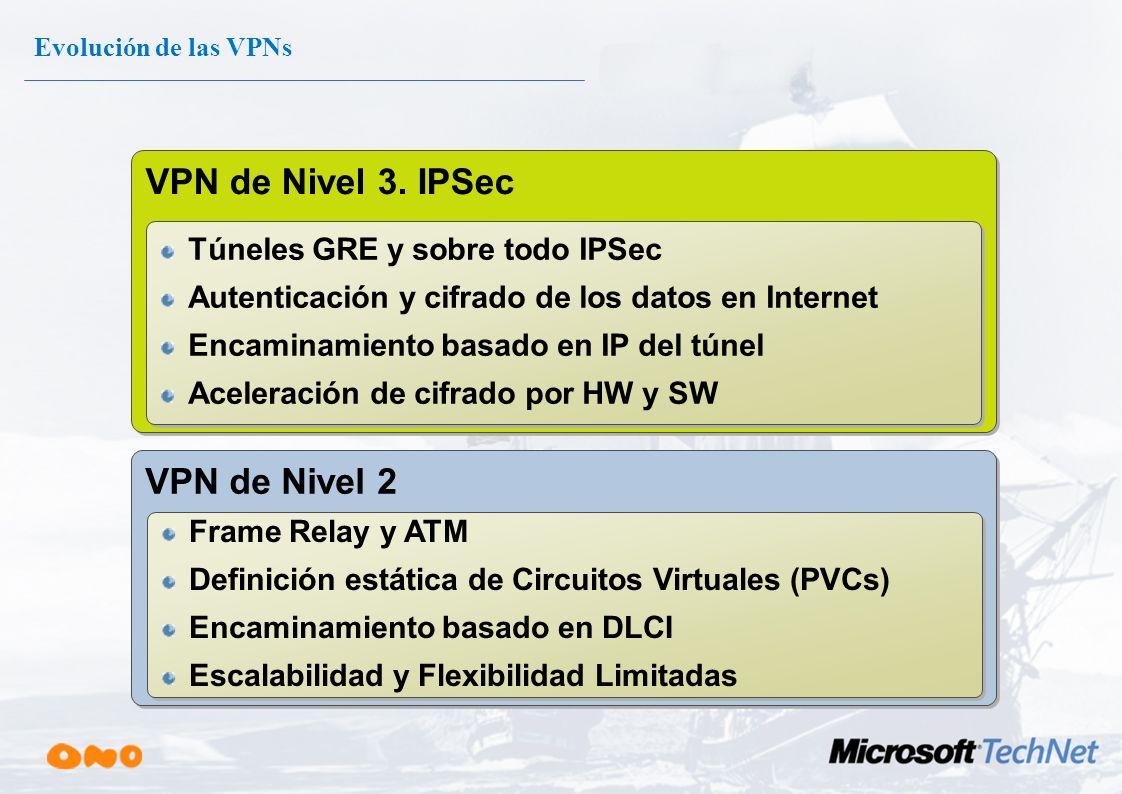 VPN de Nivel 3. IPSec VPN de Nivel 2 Túneles GRE y sobre todo IPSec