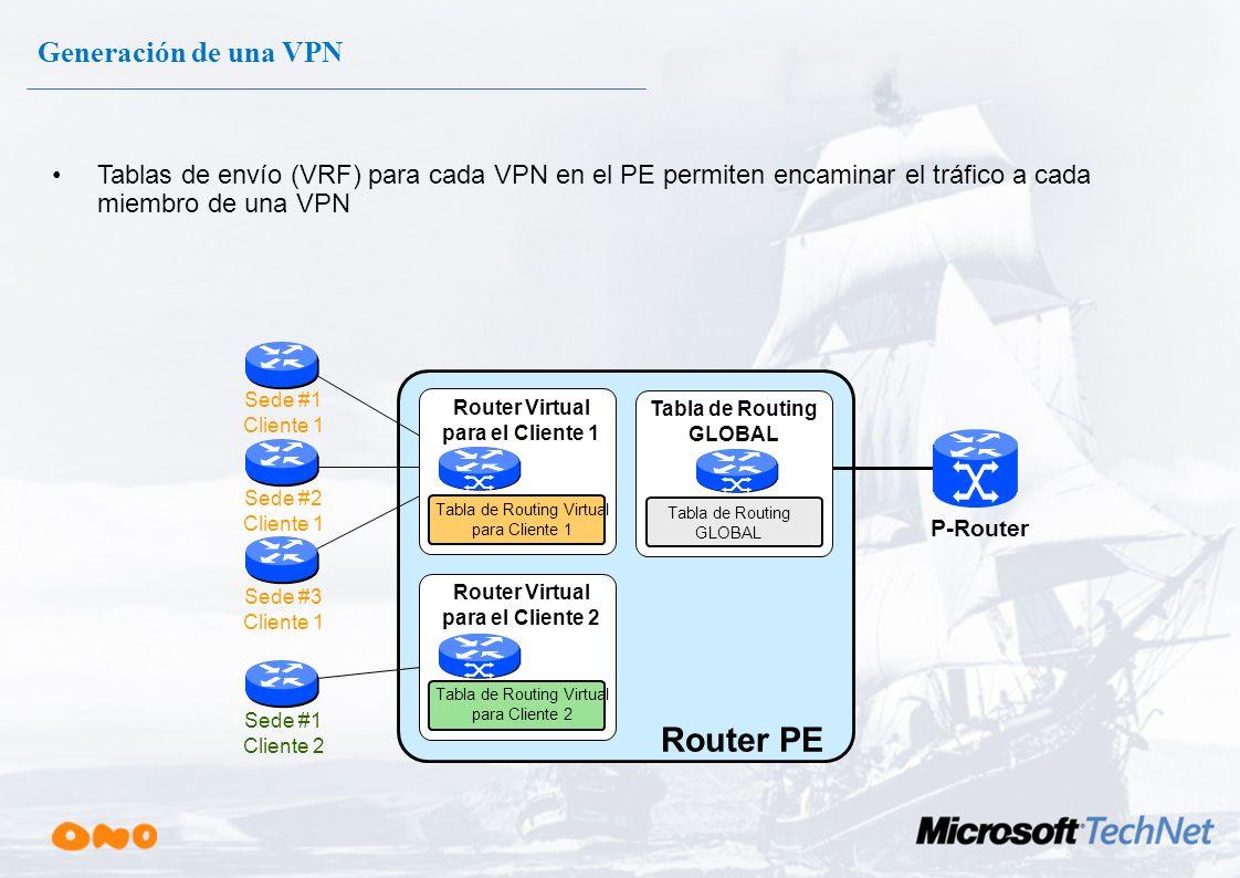 Router PE Generación de una VPN
