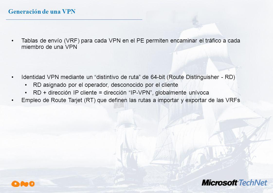 Generación de una VPN Tablas de envío (VRF) para cada VPN en el PE permiten encaminar el tráfico a cada miembro de una VPN.