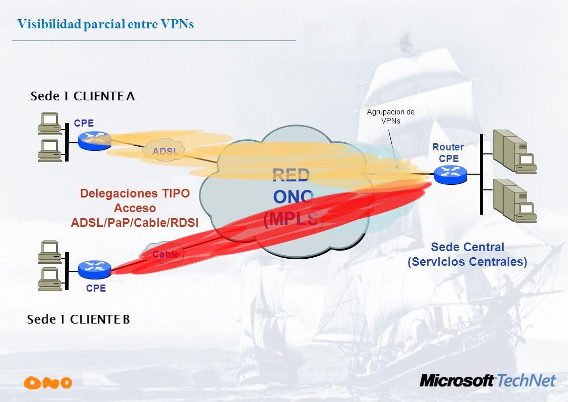 Visibilidad parcial entre VPNs