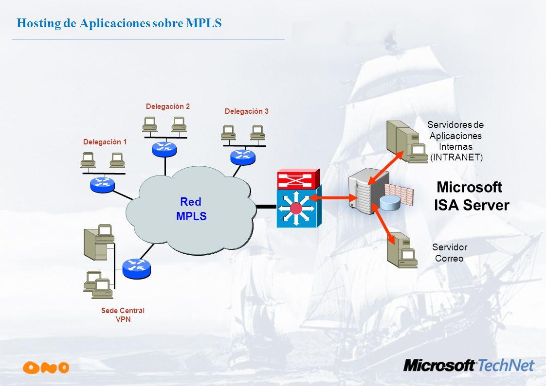 Hosting de Aplicaciones sobre MPLS