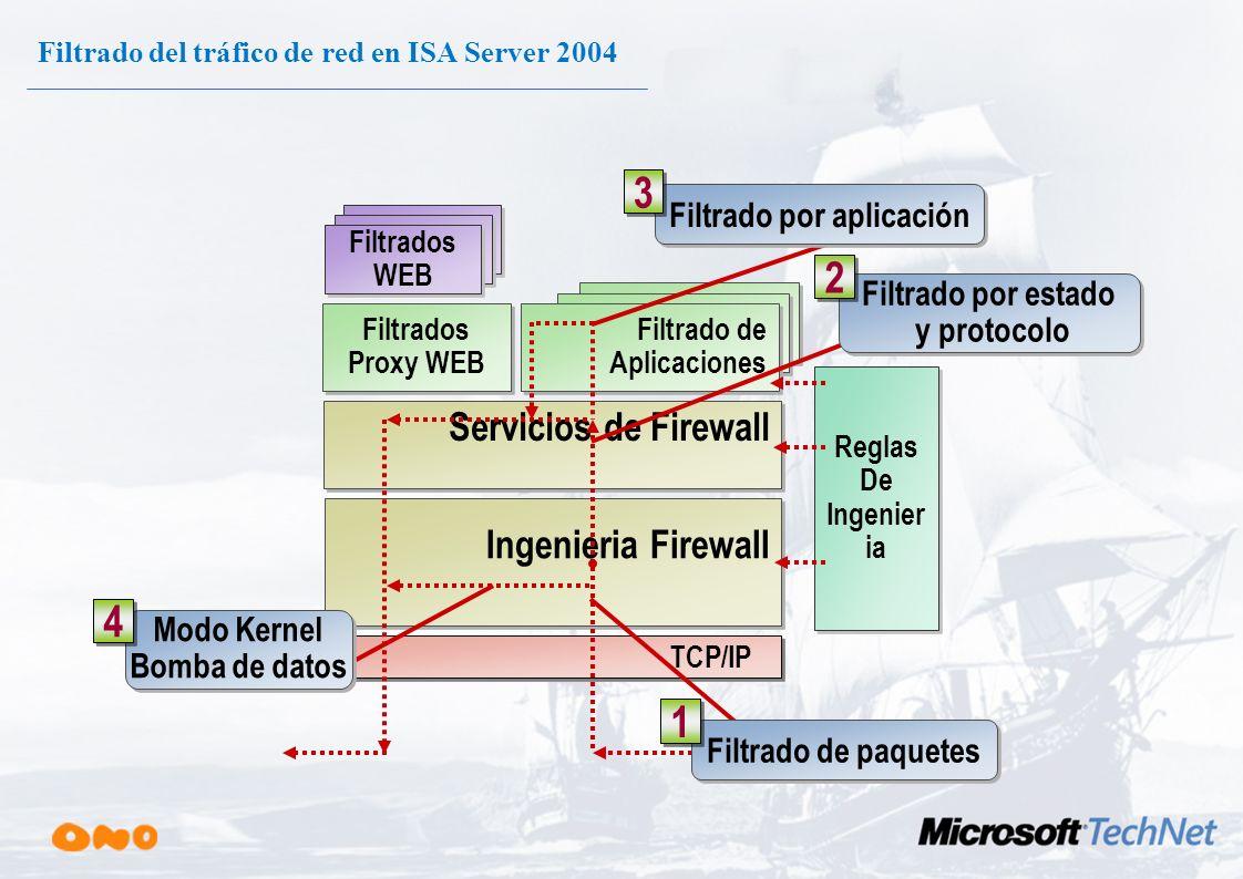 Filtrado del tráfico de red en ISA Server 2004