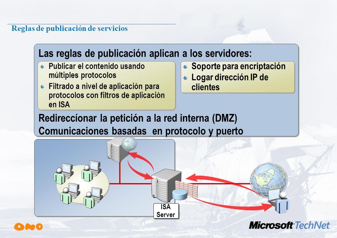 Reglas de publicación de servicios