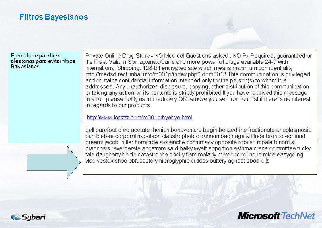 Filtros Bayesianos Ejemplo de palabras aleatorias para evitar filtros Bayesianos.