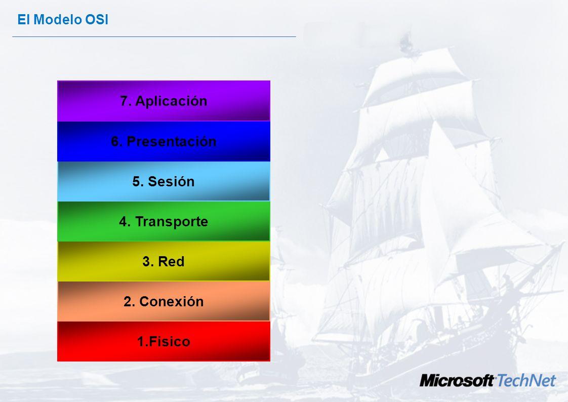 7. Aplicación 6. Presentación 5. Sesión 4. Transporte 3. Red