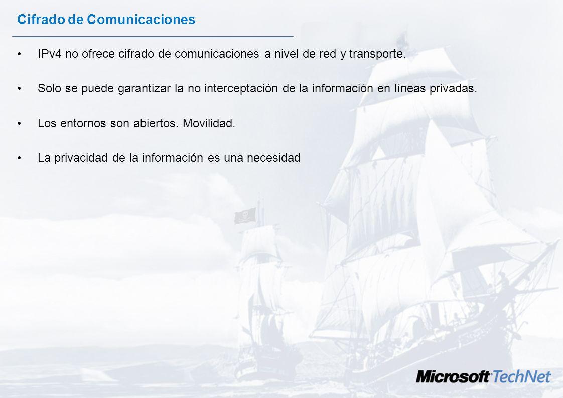 Cifrado de Comunicaciones
